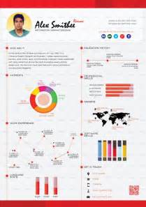 Infographic Resume Generator by Top 5 Infographic Resume Templates