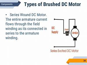 Series Wound Dc Motor Diagram