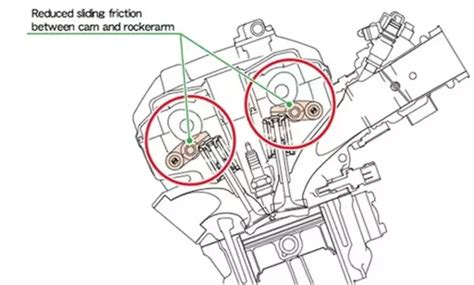What Type Of Engine Comes Without A Rocker Arm? How Does