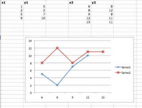 How to Graph Multiple Data Sets in Excel
