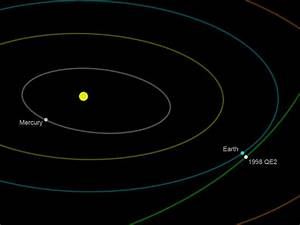 Asteroid 1998 QE2 passes near Earth Friday, NASA says ...