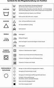 Symbole Auf Waschmaschine : waschempfehlung waschsymbole ~ Markanthonyermac.com Haus und Dekorationen