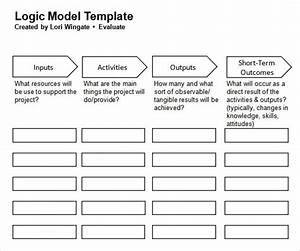 logic model template powerpoint google search process With evaluation logic model template