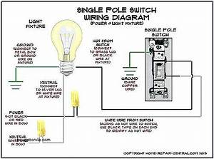 1 Way Dimmer Switch