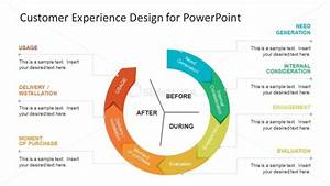 Customer Experience Process Flow Template