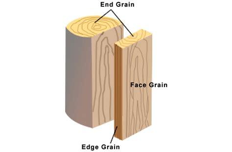 furniture design basics   edge banding        easily apply  core