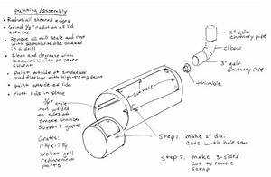 Bbq Smoker Schematic : build a backyard smoker pictures diagrams and video ~ A.2002-acura-tl-radio.info Haus und Dekorationen