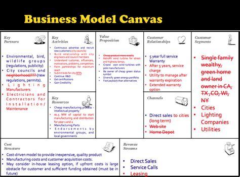 Steve Blank Entrepreneurship and InnovationApril 2011