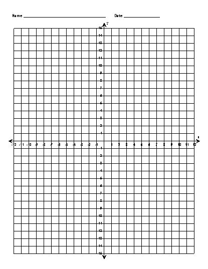 Printable Coordinate Graph Paper