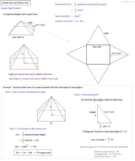 Math Plane  Lateral And Surface Area