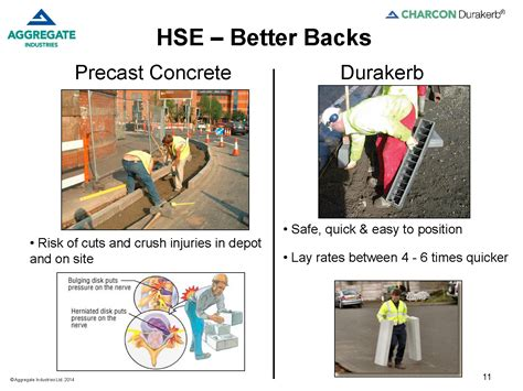 products kerb reduces risk  design pp