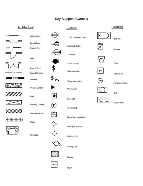 electrical outlet symbols blueprints brick pinned by modlar brick in 2019 grundriss