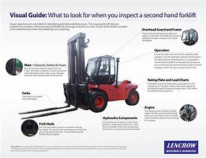 Second Hand Forklift For Sale  What You Should Check