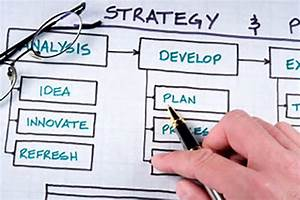 Three Financial Guesstimates Every Business Plan Needs