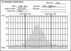 The Check Sheet