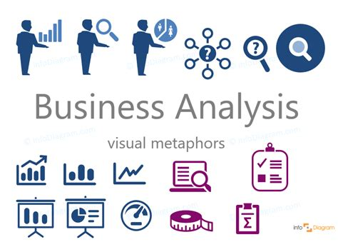 How To Present Business Analysis By One Icon [concept