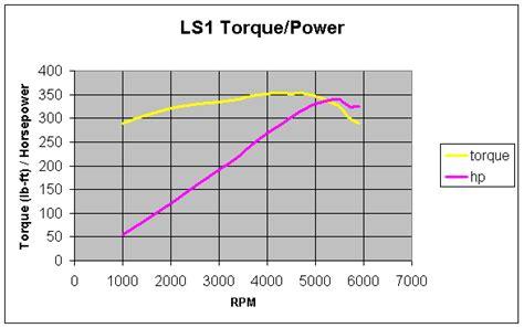 Виды электрической мощности в электроэнергетике