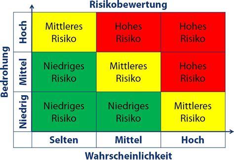 neues seminar technischer risikomanager dgwz