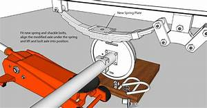 How To Flip Axles On A Trailer For Better Boondocking