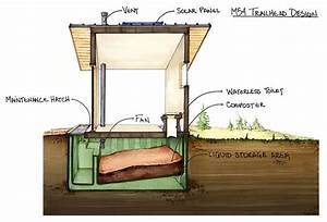 How A Composting Toilet Works  M54 Trailhead System