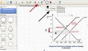 Economics Teachers Blog  Template To Draw Supply Demand