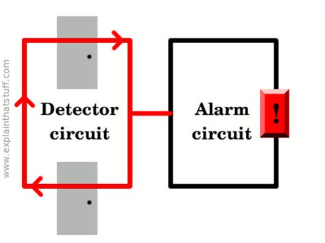 Circuit Diagram Of Intruder Alarm