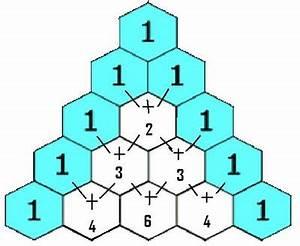 Pascal triangle | Gambling Help
