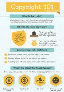 Students Copyright Laws