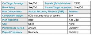sales commission structure template 2018 world of reference With sales commission policy template