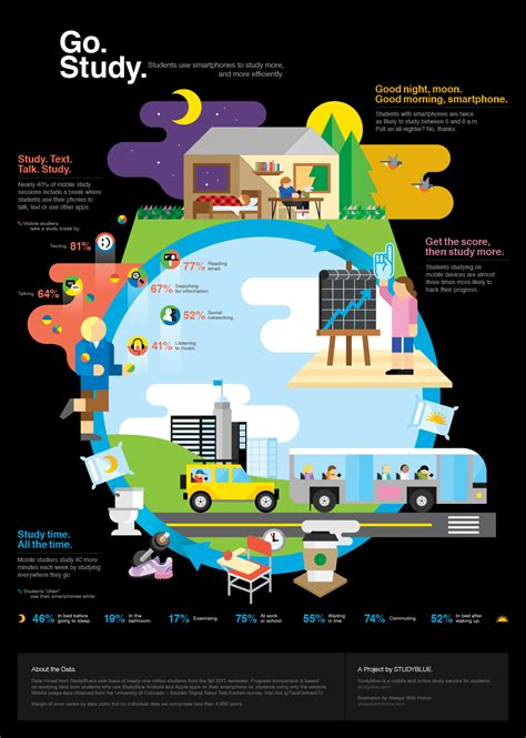 study skills infographics