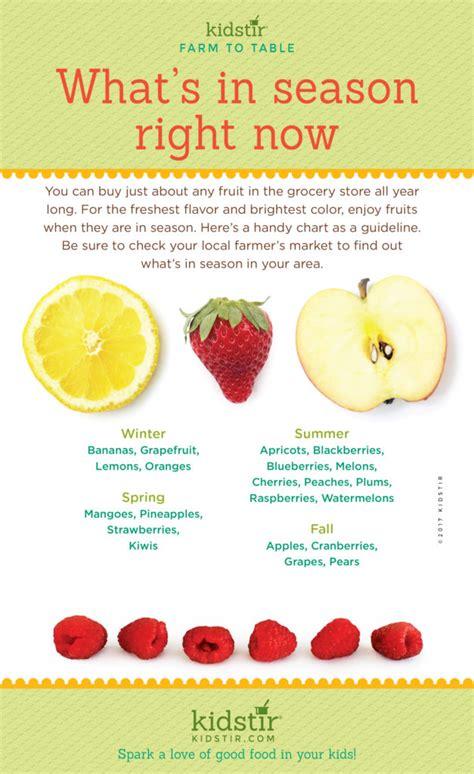 fruit  season  kids