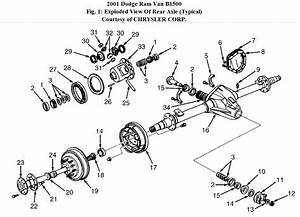 dodge 1500 4x4 front wheel bearing diagram dodge 3500 With dodge ram rear axle diagram