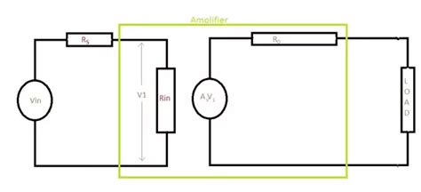 Why Does Voltage Amplifier Have High Input Impedance