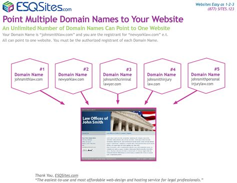 Esqsites  Domain Names. E Commerce Implementation Rps Adeno Detector. How Do I Find My Security Code. Data Center Backup Power Drug Addiction Signs. Private Registered Nursing Schools In California. Boiler Heater Maintenance The Dish Palo Alto. Vanguard Total Bond Market Index. Parsons Continuing Education. Life Ambulance El Paso Tx Month Car Insurance
