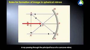 Rules For Formation Of Image In Spherical Mirrors  U2013 Ray