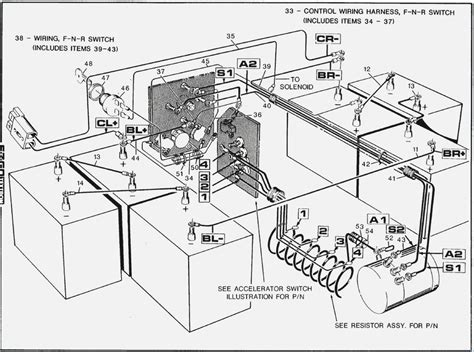 1988 ez go golf cart wiring diagram fasett info
