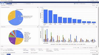 Relativity Relativityone Ediscovery Software Cloud Discovery Platform