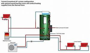 Torrent Greenheat Hp Heat Pump Thermal Store