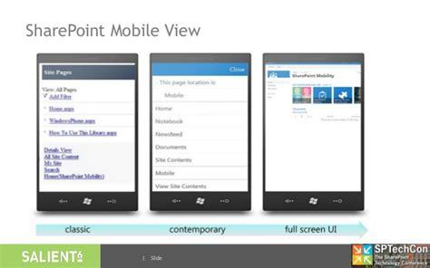 sharepoint    enterprise mobile revolution