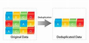 How Does Data Deduplication Work