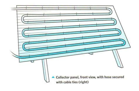 do it yourself solar water heater pangea builders