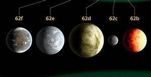 Kepler -62 System - Pics about space