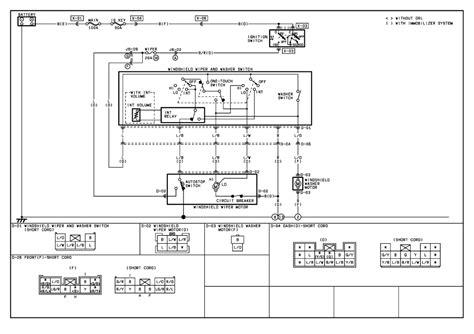 1999 Tauru Wiper Wiring Diagram by Repair Guides Wipers Washers 2001 Windshield