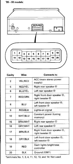 civic oem radio wiring diagram honda tech honda
