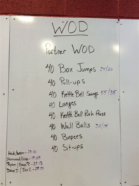 Image Result For Crossfit Partner Wods Crossfit Routines