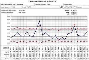 Control Estadístico de Proceso (SPC) AEQ6S Cursos seis sigma consultoría seis sigma