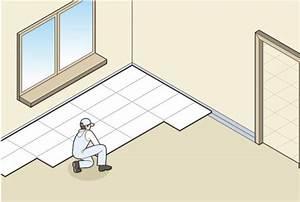 Izolace pod elektrické podlahové topení