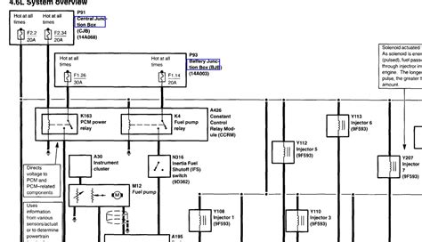 2002 Mustang Gt Wiring Diagram by Can Someone Supply Me With The Underhood Fuse Box Diagram