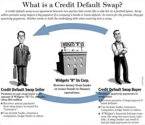 credit default swaps  dummies