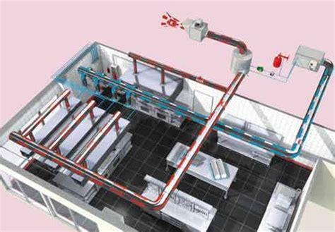 l énergie à la cuisine solutions de récupération d énergie pour la ventilation de